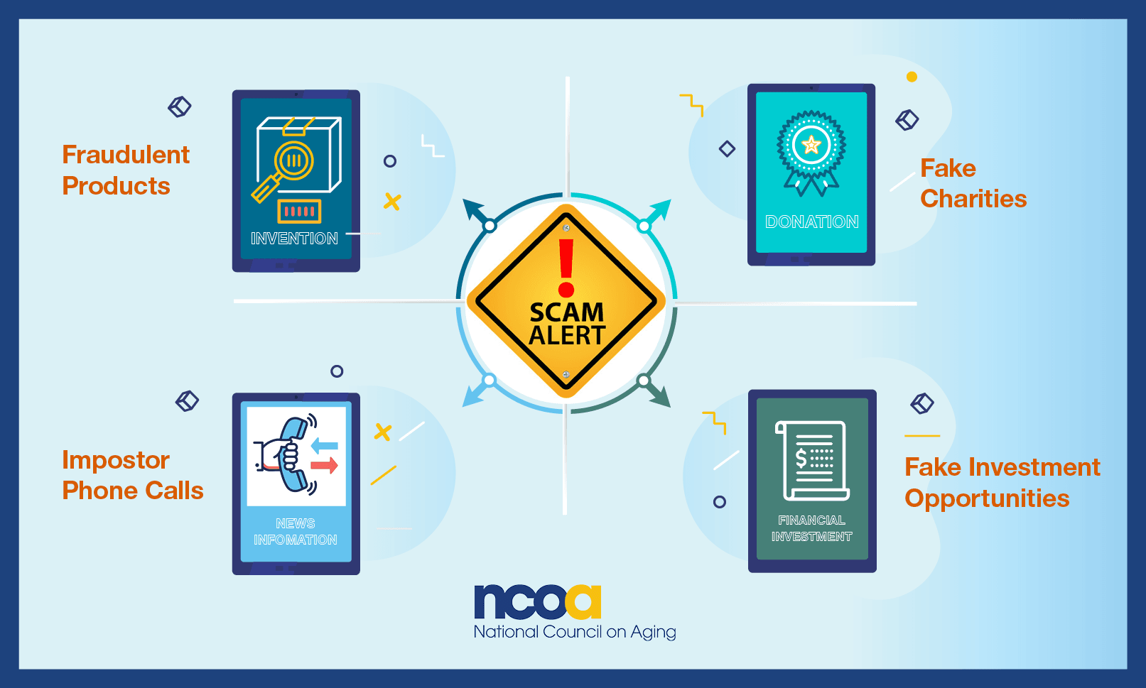 National Council on Aging scam alert graphic